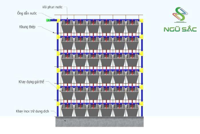 Hệ thống tường cây xanh
